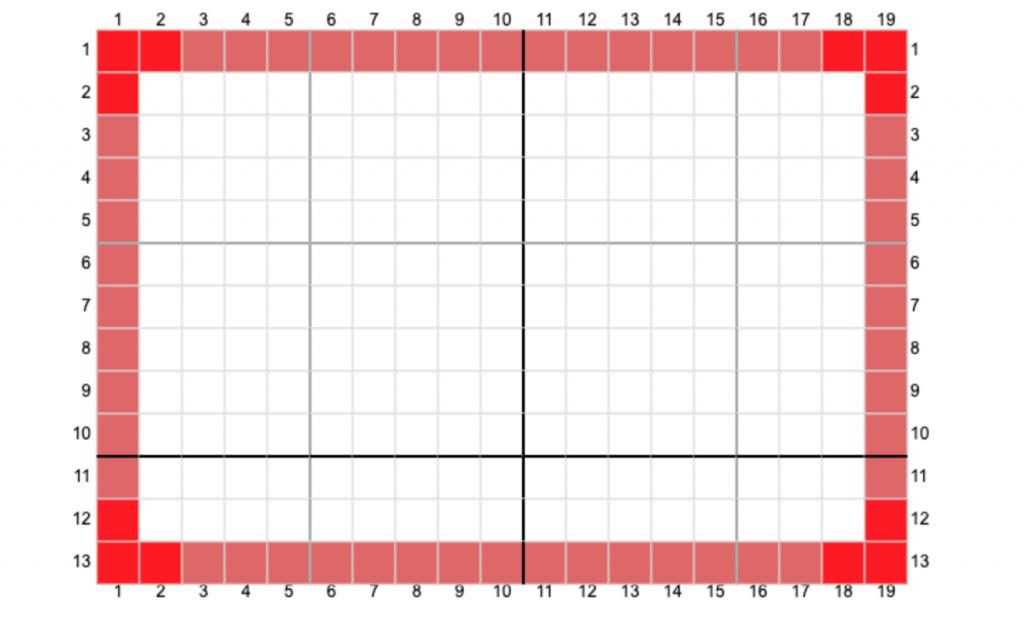 Grafico Rectángulo
